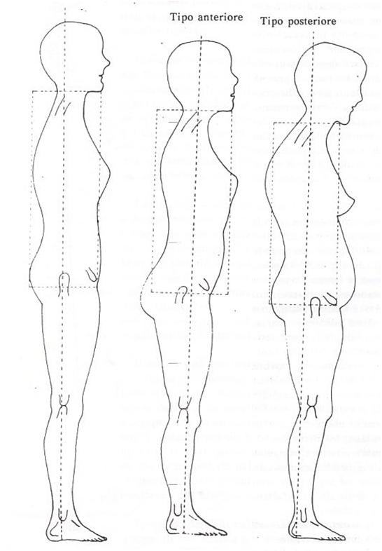 postura4